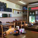 竹山食堂 - いかにも食堂です