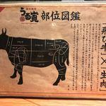うる寅 - うる寅 GEMS大門店(東京都港区芝大門)部位図鑑
