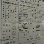 日本料理 銀座 大野 - ホテルが建ちます・・・