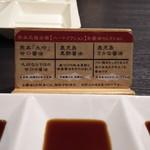 80180489 - 刺身の醤油と酢