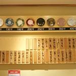 80219283 - お皿の色別価格表とメニュー(その1)