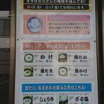 中村うどん - 外のメニュー表