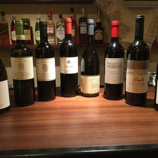 イタリア各州のワイン