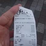 80867810 - 寿司の写真失念(汗)レシートです。(*_*)