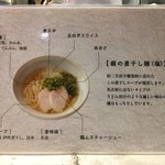 ソラノイロ ナゴヤ - 銀の煮干し麺(塩)について