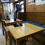 喜楽食堂 -