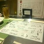 洋風串焼 Dining&Bar さんせっと - メニュー