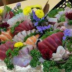 北浦臨海パーク きたうらら海市場 - メイン写真: