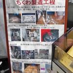 片山蒲鉾店 - ちくわ製造工程
