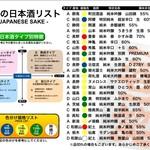 呑と - ある日の日本酒メニュー