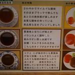 珈琲屋リンツ - 珈琲の種類と味の説明