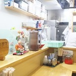 潘陽軒本店 -