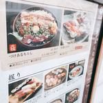 Ginzasushidokoromarui - 外のメニュー