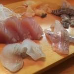 初寿司 - 刺身盛合せ1000円  ニギス・アオヤギ・めじ鮪・イシガレイ・シャコ