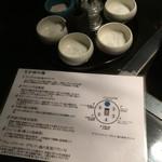 肉匠なか田 - おなじみの7種類のお塩