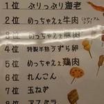 串カツさくら - ランキング