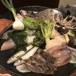 旬彩 天ぷら 心来(しんら) - 山菜が主役