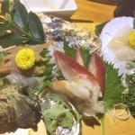 丸正 - 料理写真:180420金 東京 丸正 貝三種盛り680円