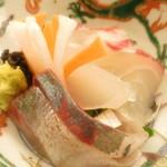 Akasaka Kikunoi - 向付 明石天然鯛 瀬戸内縞鯵 山葵 新海苔