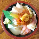 寿司のまつくら - 【2018/5】特上生ちらし
