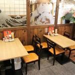 横綱 - テーブル