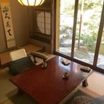 粟田山荘 -