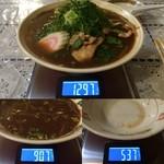 ラーメン浪漫 - 「タイラーメン」「センレック・ナムトック・ムー」 1,000円(税込)総重量(実測値)760g。うち麺・具材重量 390g、うちスープ重量(麺・具材等完食後)370g。