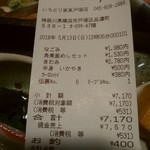 いろどり家 東戸塚オーロラモール店 -