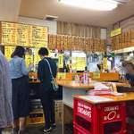 鶴見川橋もつ肉店 -