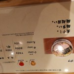 自家製麺 うろた - メニュー