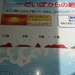 漁港食堂 だいぼ - 大島と天城連山は見えました(^_^)v