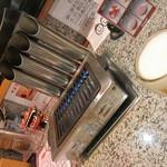 炭火焼肉ホルモン家しゃらく - 料理写真:混んでいたのでカウンターで・・・