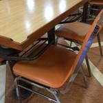 千葉ビール園 - 食堂のテーブル下の網みたいのは、食事中に船が揺れた時に椅子をそこに引っかけて、自分たちは立ったまま食事したそう