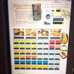 美豚 高幡不動店 - 自動食券販売機
