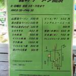 森のラーメン高須 - メニュー