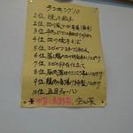 純華楼 - 人気メニュランキング~♪