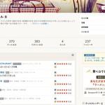 新横浜プリンスホテル - 非公開含めて実は400回になっています!