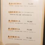 sousakukushiagetsuda -