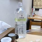◯平ラーメン - 水