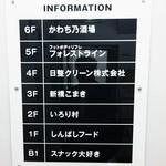 かわち乃酒場 新橋道場 -