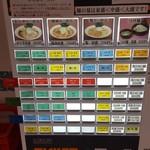 麺屋 から草 - 券売機(2018年7月5日)