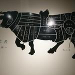 焼肉グレート - 壁紙