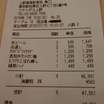 魚河岸 魚○本店 -