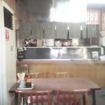 エイコー食堂 -