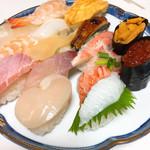 寿司 すみだ川 - 料理写真:1500円で、これだけのレベルは神ですね♪