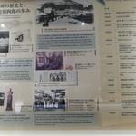 ミルキッシモ - 金森倉庫の歴史 凄い方みたい