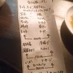 東京おでんラブストーリー - おでんはこれにチェック!