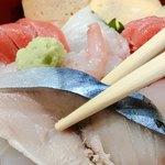 名登利寿し - 鯖鯖鯖…(*˘ᗜ˘*)♡