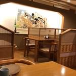 京大和屋 -