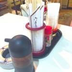 レストランいづみ - 昭和風のテーブルの上